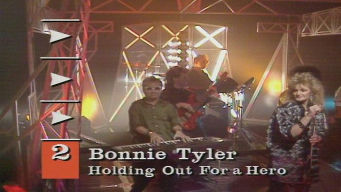 Holding Out For A Hero Top of the Pops 1985